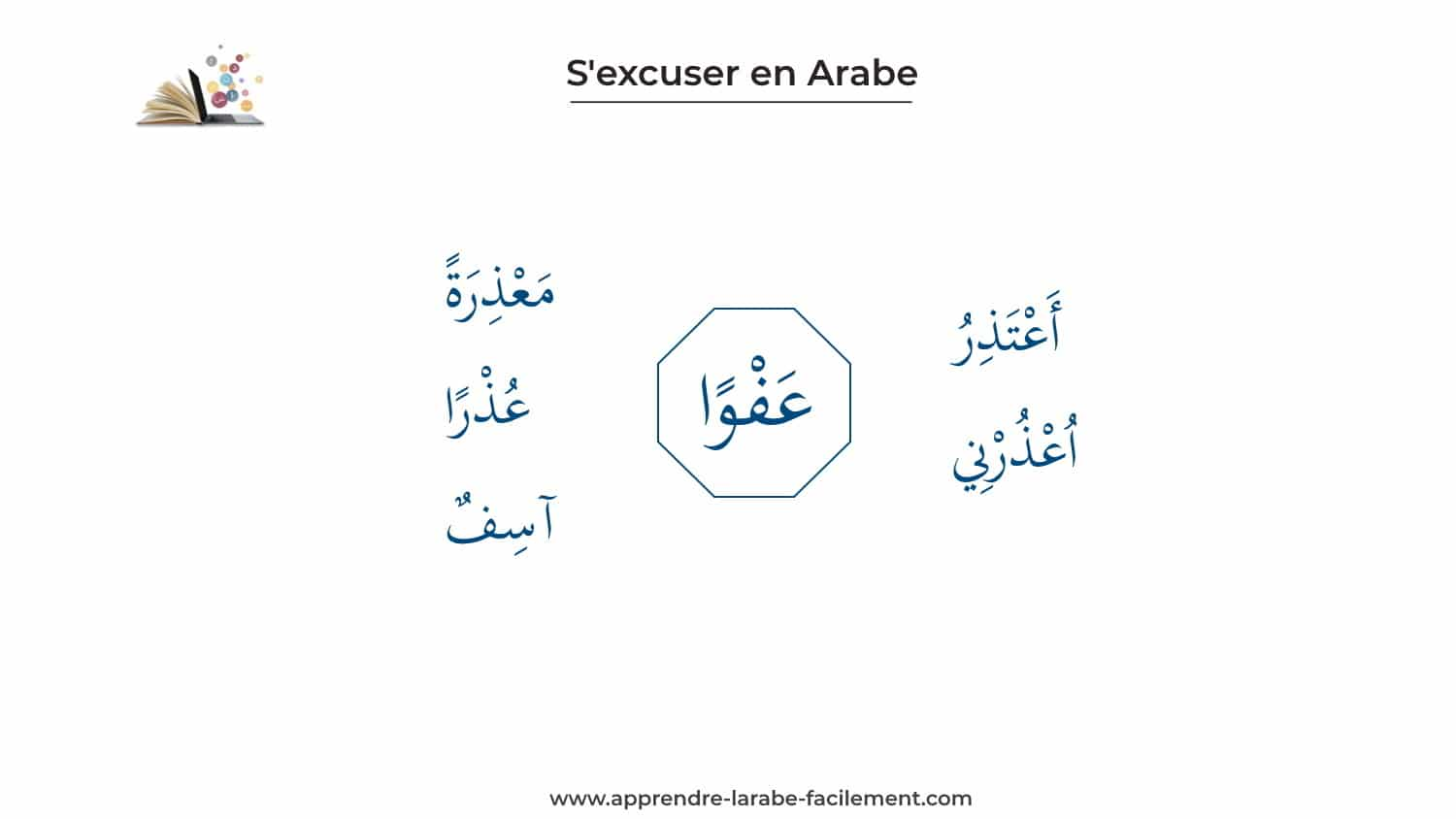 S'excuser en arabe