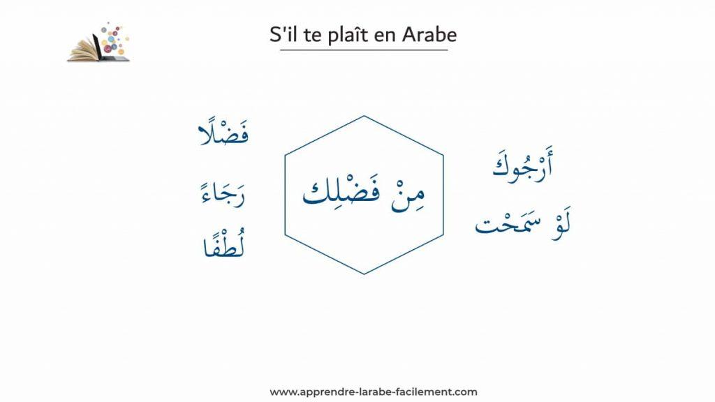 S'il te plait en arabe Image